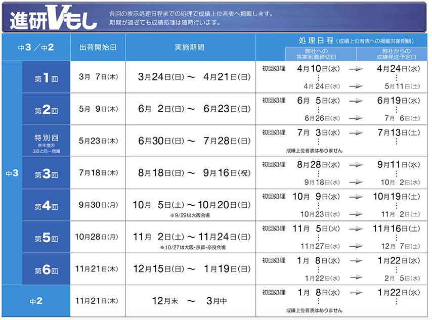 http://www.o-shinken.co.jp/corporate/schedule.html